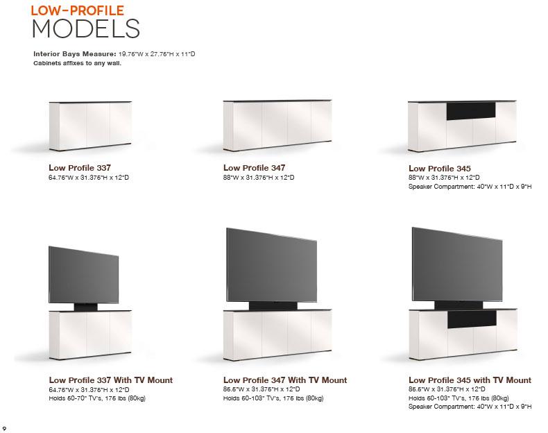blog_lowprofile-models